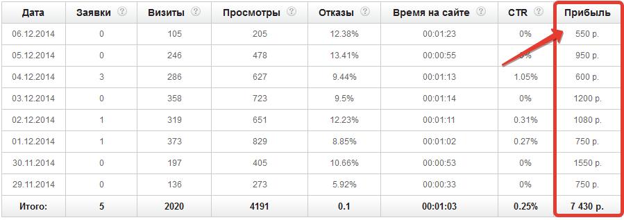 statistics_table2.png
